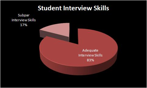 interview_skills.jpg