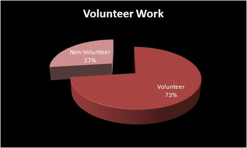 volunteer_work.jpg